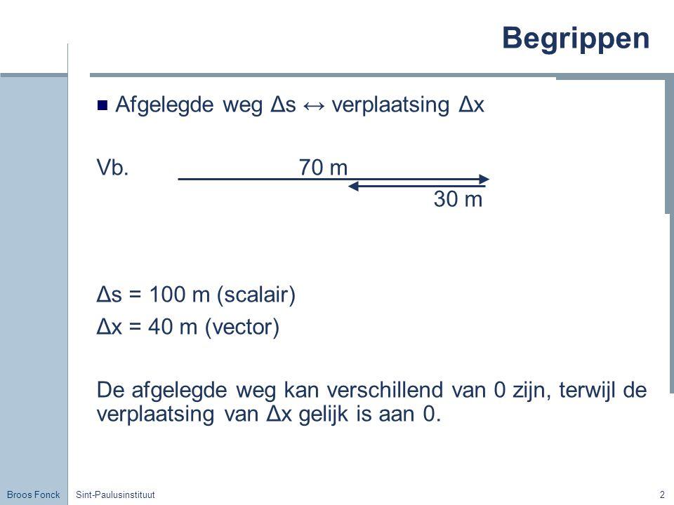 Broos Fonck Sint-Paulusinstituut2 Begrippen Afgelegde weg Δs ↔ verplaatsing Δx Vb.70 m 30 m Δs = 100 m (scalair) Δx = 40 m (vector) De afgelegde weg kan verschillend van 0 zijn, terwijl de verplaatsing van Δx gelijk is aan 0.