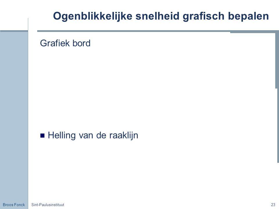 Broos Fonck Sint-Paulusinstituut23 Ogenblikkelijke snelheid grafisch bepalen Grafiek bord Helling van de raaklijn