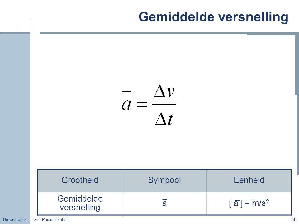 Broos Fonck Sint-Paulusinstituut28 Gemiddelde versnelling GrootheidSymboolEenheid Gemiddelde versnelling a[ a ] = m/s 2