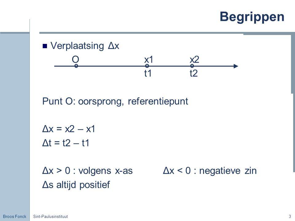 Broos Fonck Sint-Paulusinstituut3 Begrippen Verplaatsing Δx O x1x2 t1t2 Punt O: oorsprong, referentiepunt Δx = x2 – x1 Δt = t2 – t1 Δx > 0 : volgens x-as Δx < 0 : negatieve zin Δs altijd positief