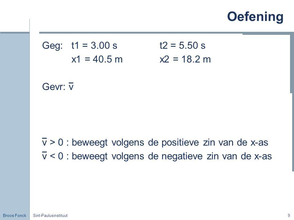 Broos Fonck Sint-Paulusinstituut9 Oefening Geg:t1 = 3.00 st2 = 5.50 s x1 = 40.5 mx2 = 18.2 m Gevr: v v > 0 : beweegt volgens de positieve zin van de x-as v < 0 : beweegt volgens de negatieve zin van de x-as