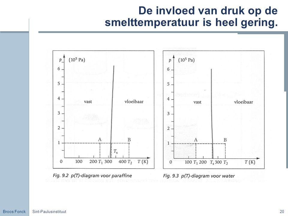 Broos Fonck Sint-Paulusinstituut20 De invloed van druk op de smelttemperatuur is heel gering.