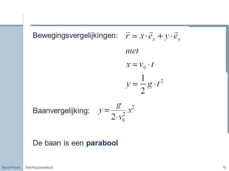 Broos Fonck Sint-Paulusinstituut10 Bewegingsvergelijkingen: Baanvergelijking: De baan is een parabool