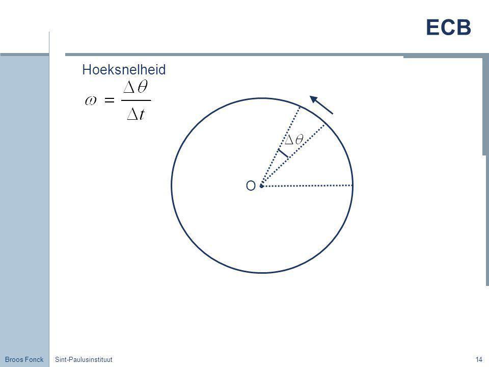 Broos Fonck Sint-Paulusinstituut14 ECB O Hoeksnelheid