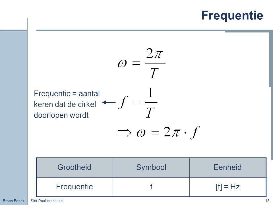 Broos Fonck Sint-Paulusinstituut18 Frequentie GrootheidSymboolEenheid Frequentief[f] = Hz Frequentie = aantal keren dat de cirkel doorlopen wordt