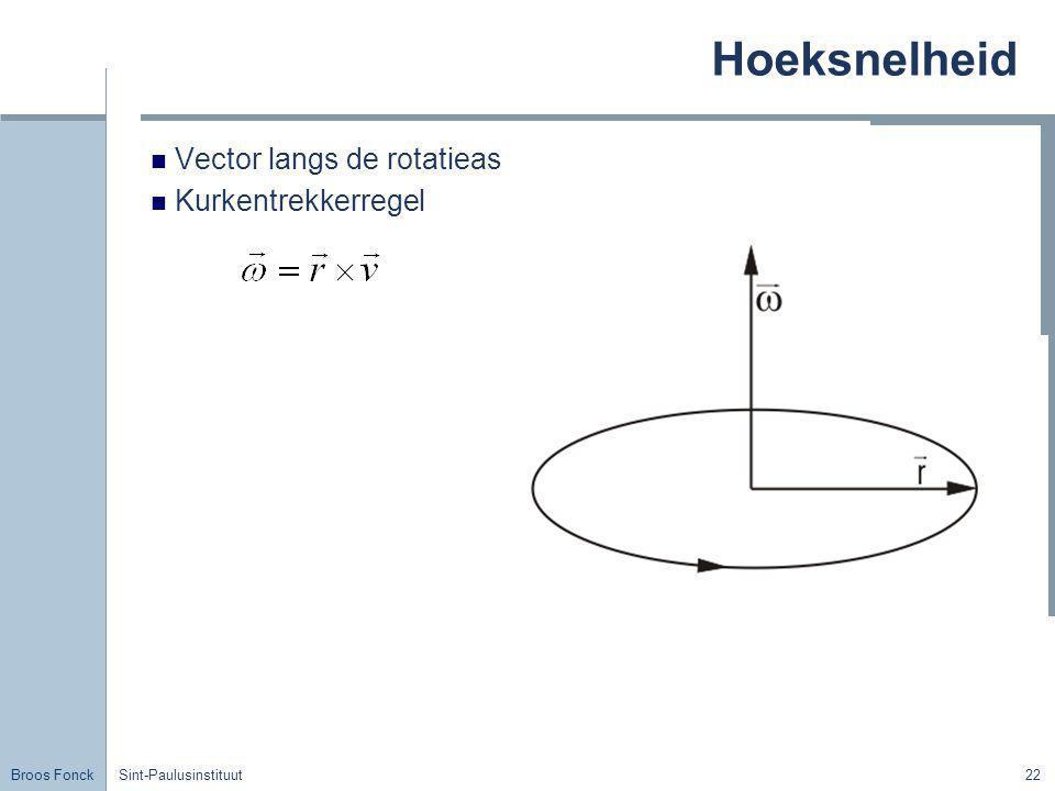Broos Fonck Sint-Paulusinstituut22 Hoeksnelheid Vector langs de rotatieas Kurkentrekkerregel