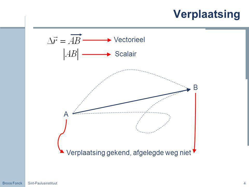 Broos Fonck Sint-Paulusinstituut15 Hoeksnelheid GrootheidSymboolEenheid Hoeksnelheidω[ω] = rad/s De snelheid van het object uitgedrukt in de hoekverdraaiing per tijdseenheid.