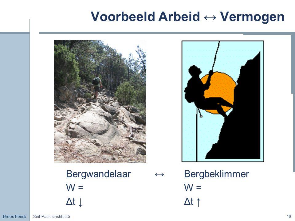 Broos Fonck Sint-Paulusinstituut510 Voorbeeld Arbeid ↔ Vermogen Bergwandelaar↔BergbeklimmerW = Δt ↓Δt ↑
