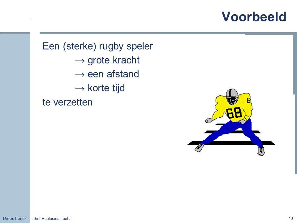 Broos Fonck Sint-Paulusinstituut513 Voorbeeld Een (sterke) rugby speler → grote kracht → een afstand → korte tijd te verzetten