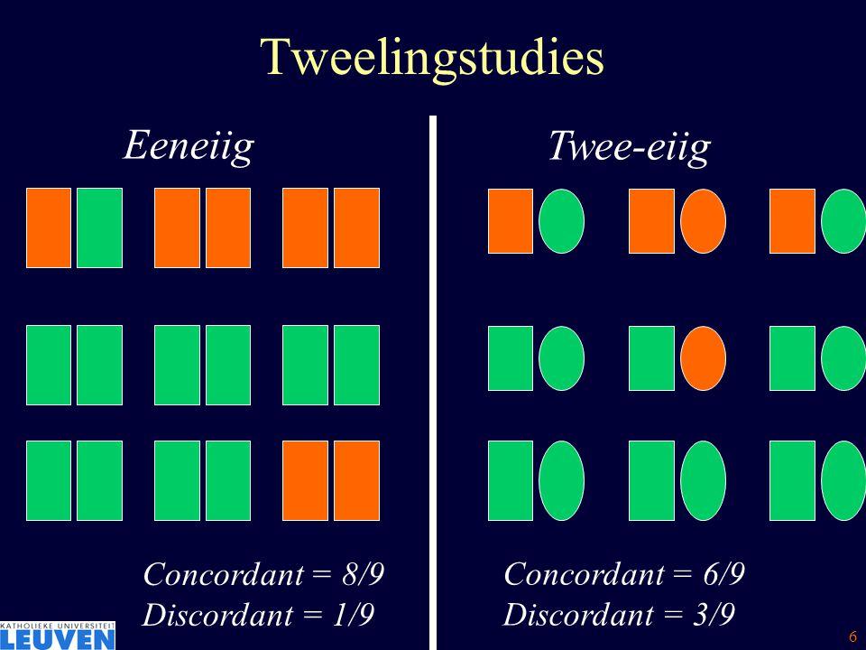 7 Virginia twin study, dyslexie: 69% door erfelijke factoren bepaald 13% gemeenschappelijke omgevingsfactoren Reynolds, C.
