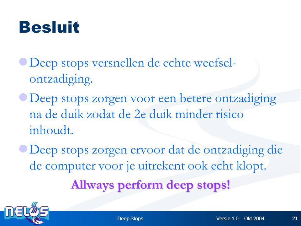 Versie 1.0 Okt 2004Deep Stops21 Besluit Deep stops versnellen de echte weefsel- ontzadiging.