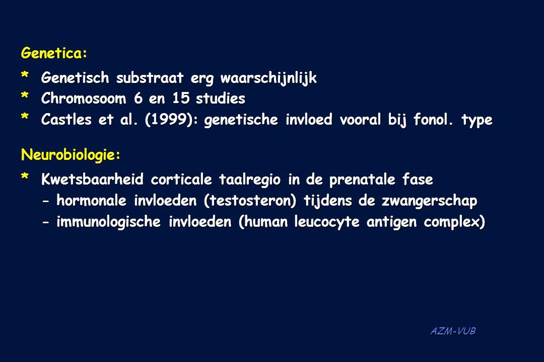 AZM-VUB Genetica: *Genetisch substraat erg waarschijnlijk *Chromosoom 6 en 15 studies *Castles et al. (1999): genetische invloed vooral bij fonol. typ