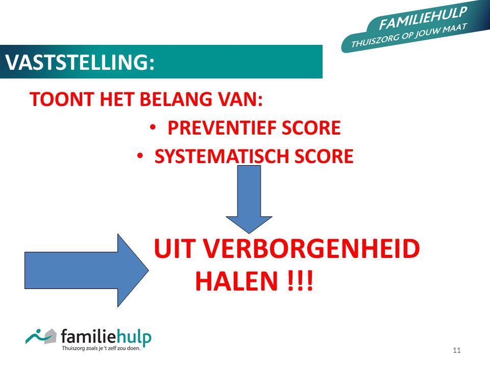 11 VASTSTELLING: TOONT HET BELANG VAN: PREVENTIEF SCORE SYSTEMATISCH SCORE UIT VERBORGENHEID HALEN !!!