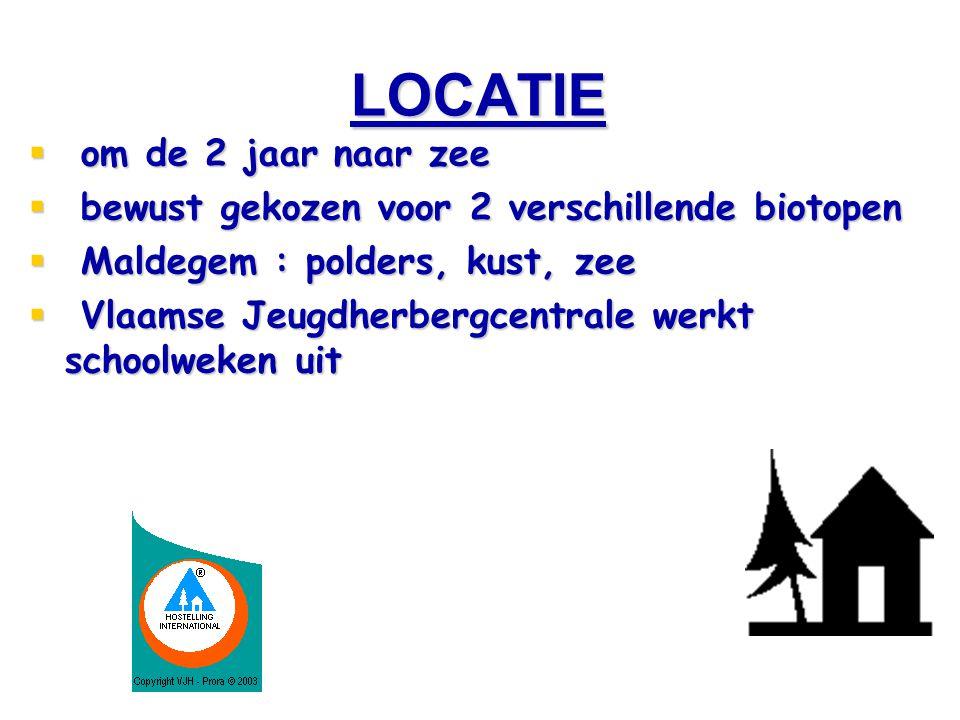 LOCATIE  om de 2 jaar naar zee  bewust gekozen voor 2 verschillende biotopen  Maldegem : polders, kust, zee  Vlaamse Jeugdherbergcentrale werkt sc