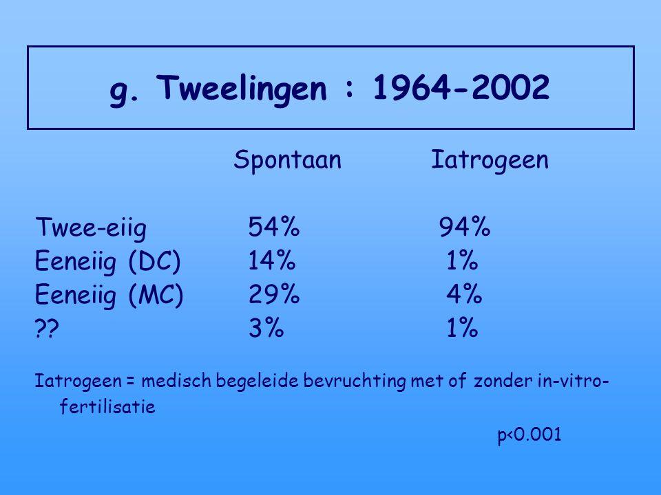 g. Tweelingen : 1964-2002 SpontaanIatrogeen Twee-eiig 54% 94% Eeneiig (DC) 14% 1% Eeneiig (MC) 29% 4% ?? 3% 1% Iatrogeen = medisch begeleide bevruchti