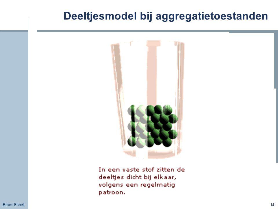 Broos Fonck 14 Deeltjesmodel bij aggregatietoestanden