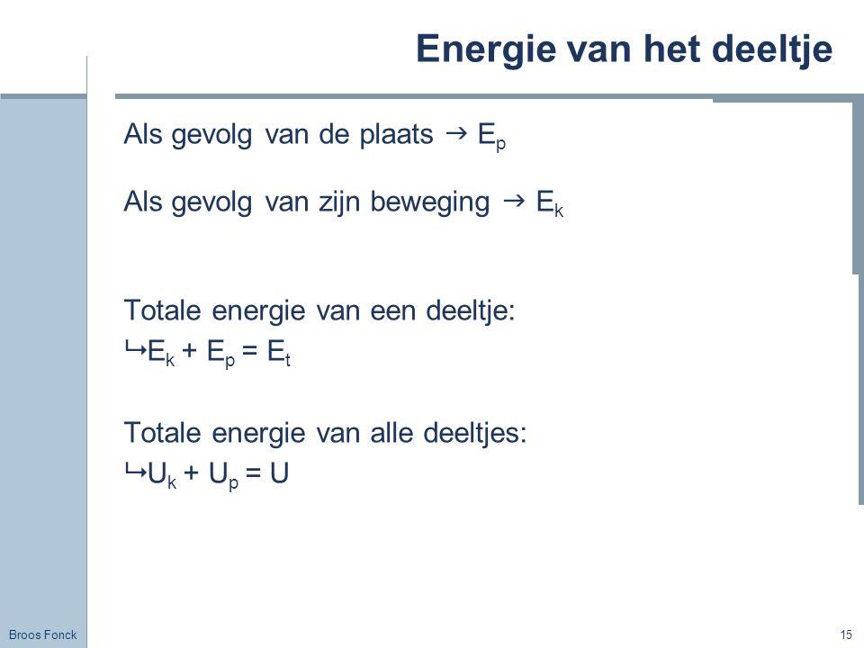 Broos Fonck 15 Energie van het deeltje Als gevolg van de plaats  E p Als gevolg van zijn beweging  E k Totale energie van een deeltje:  E k + E p =