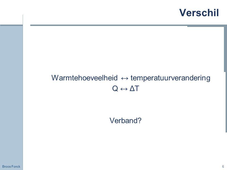 Broos Fonck 6 Verschil Warmtehoeveelheid ↔ temperatuurverandering Q ↔ ΔT Verband?