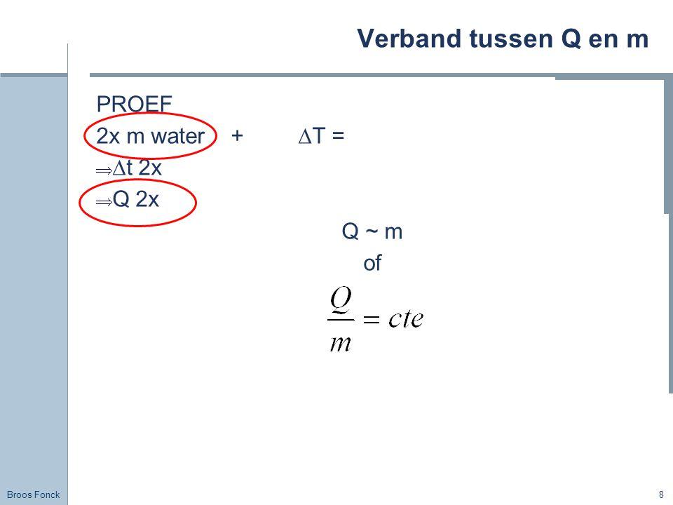 Broos Fonck 8 Verband tussen Q en m PROEF 2x m water +∆T =  ∆t 2x  Q 2x Q ~ m of