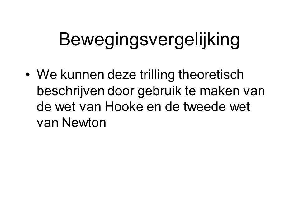 Bewegingsvergelijking We kunnen deze trilling theoretisch beschrijven door gebruik te maken van de wet van Hooke en de tweede wet van Newton