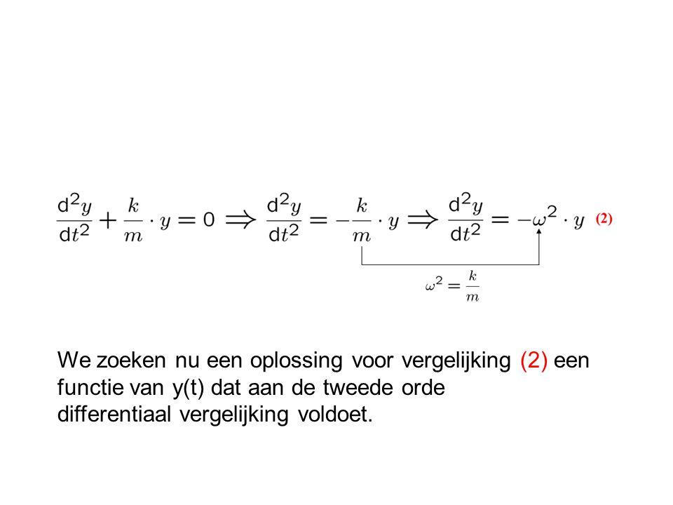 We zoeken nu een oplossing voor vergelijking (2) een functie van y(t) dat aan de tweede orde differentiaal vergelijking voldoet.