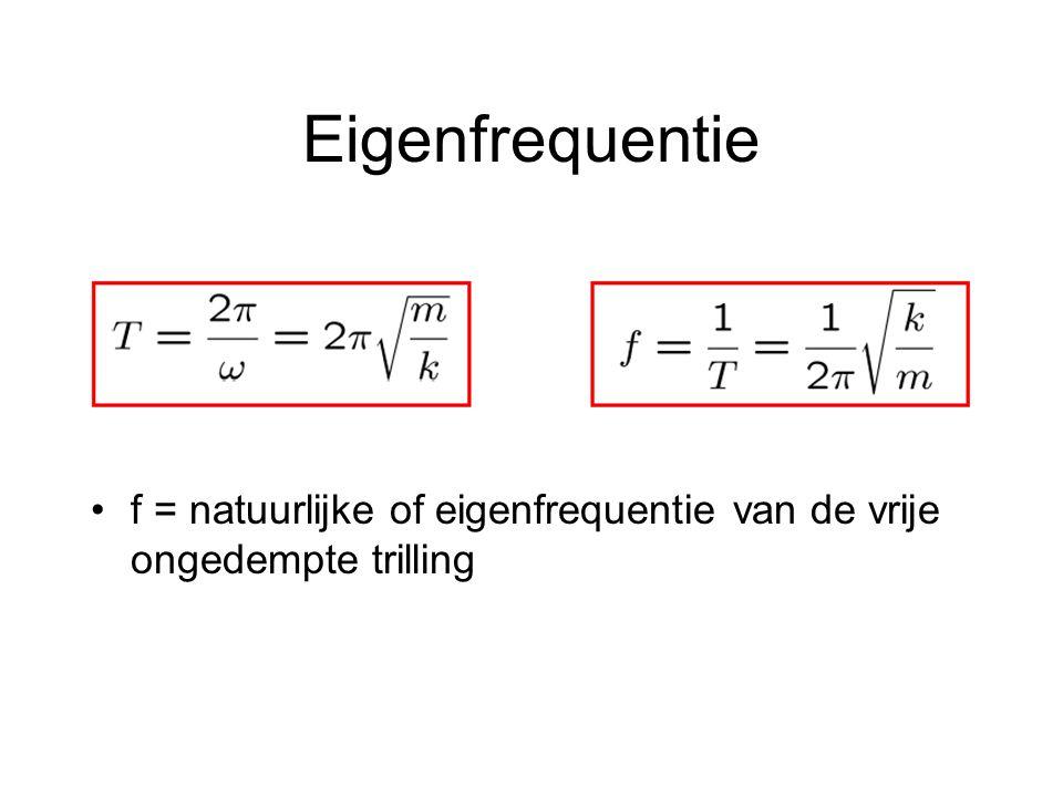 Eigenfrequentie f = natuurlijke of eigenfrequentie van de vrije ongedempte trilling