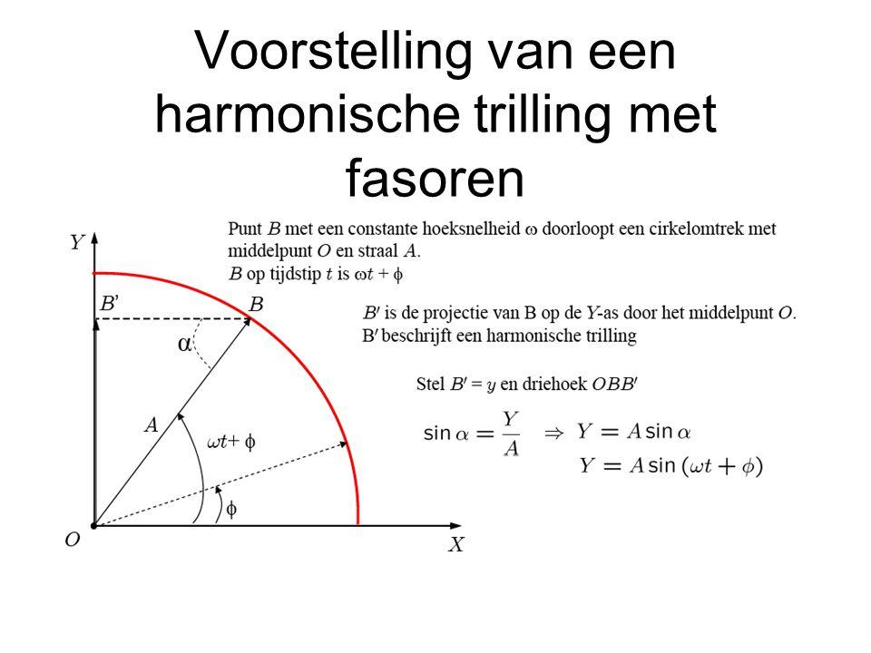 Voorstelling van een harmonische trilling met fasoren
