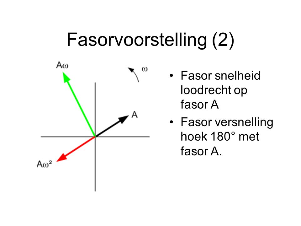 Fasorvoorstelling (2) Fasor snelheid loodrecht op fasor A Fasor versnelling hoek 180° met fasor A.