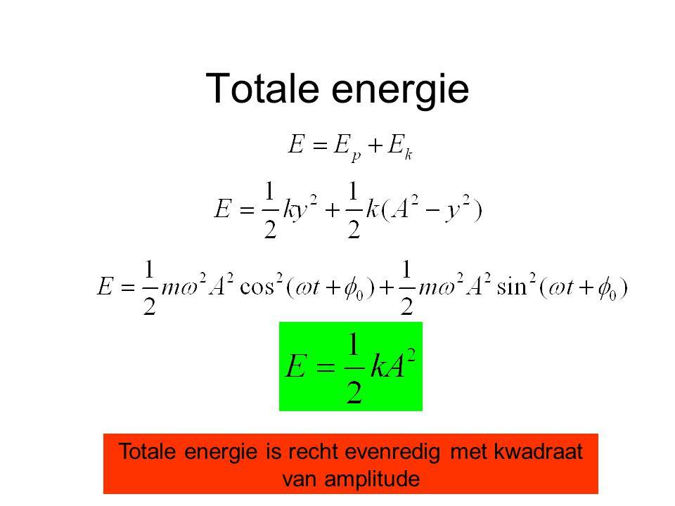 Totale energie Totale energie is recht evenredig met kwadraat van amplitude