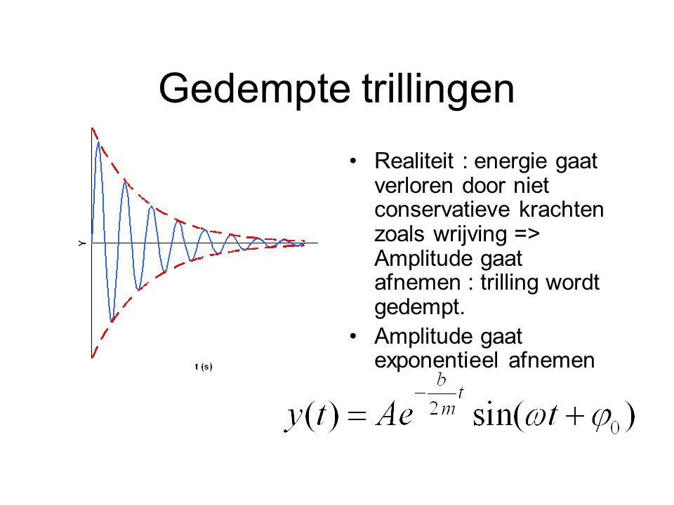 Gedempte trillingen Realiteit : energie gaat verloren door niet conservatieve krachten zoals wrijving => Amplitude gaat afnemen : trilling wordt gedem