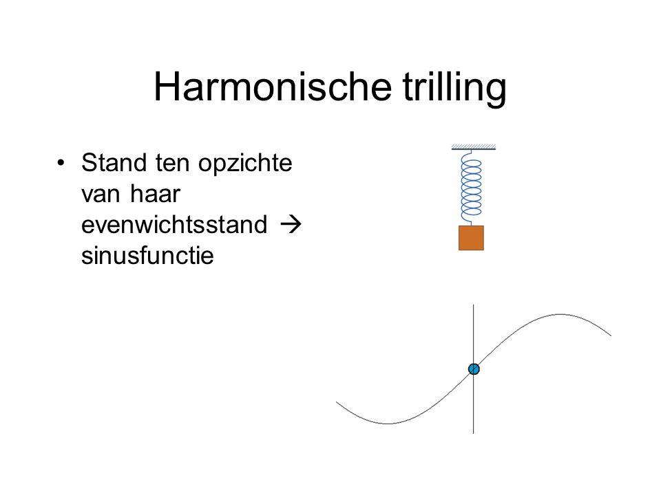 Harmonische trillingen De vrije ongedempte harmonische trilling