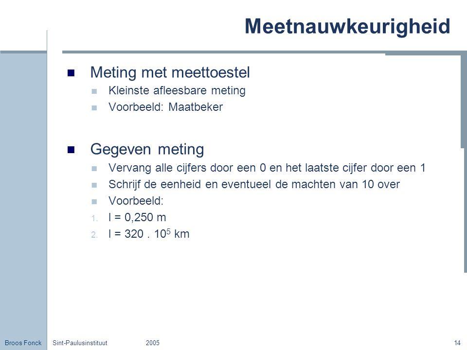 Broos Fonck Sint-Paulusinstituut200514 Meetnauwkeurigheid Meting met meettoestel Kleinste afleesbare meting Voorbeeld: Maatbeker Gegeven meting Vervan