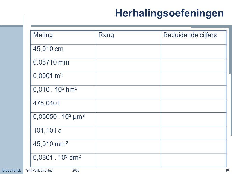 Broos Fonck Sint-Paulusinstituut200518 Herhalingsoefeningen MetingRangBeduidende cijfers 45,010 cm 0,08710 mm 0,0001 m 2 0,010. 10 2 hm 3 478,040 l 0,