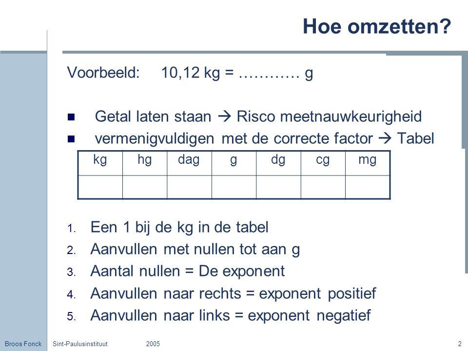 Broos Fonck Sint-Paulusinstituut20052 Hoe omzetten? Voorbeeld:10,12 kg = ………… g Getal laten staan  Risco meetnauwkeurigheid vermenigvuldigen met de c