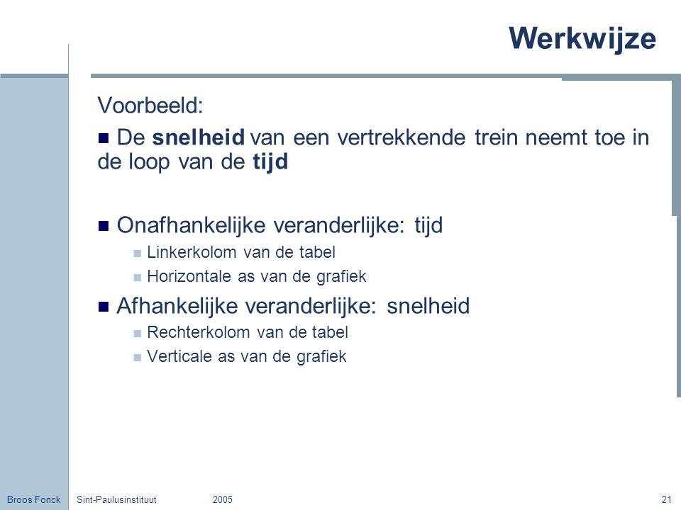 Broos Fonck Sint-Paulusinstituut200521 Werkwijze Voorbeeld: De snelheid van een vertrekkende trein neemt toe in de loop van de tijd Onafhankelijke veranderlijke: tijd Linkerkolom van de tabel Horizontale as van de grafiek Afhankelijke veranderlijke: snelheid Rechterkolom van de tabel Verticale as van de grafiek