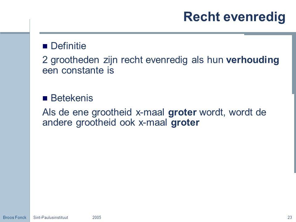 Broos Fonck Sint-Paulusinstituut200523 Recht evenredig Definitie 2 grootheden zijn recht evenredig als hun verhouding een constante is Betekenis Als d