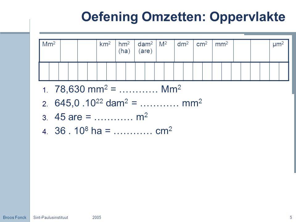 Broos Fonck Sint-Paulusinstituut20055 Oefening Omzetten: Oppervlakte 1. 78,630 mm 2 = ………… Mm 2 2. 645,0.10 22 dam 2 = ………… mm 2 3. 45 are = ………… m 2
