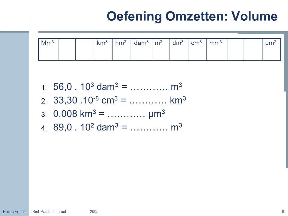Broos Fonck Sint-Paulusinstituut20057 SI-stelsel GrootheidEenheid Lengte (l)Meter (m) Massa (m)Kilogram (kg) Tijd (t)Seconde (s) Temperatuur (T)Kelvin (K) Elektrische stroom (I)Ampère (A) Hoeveelheid stof (n)Mol (mol) Lichtstekte (I)Candela (cd)