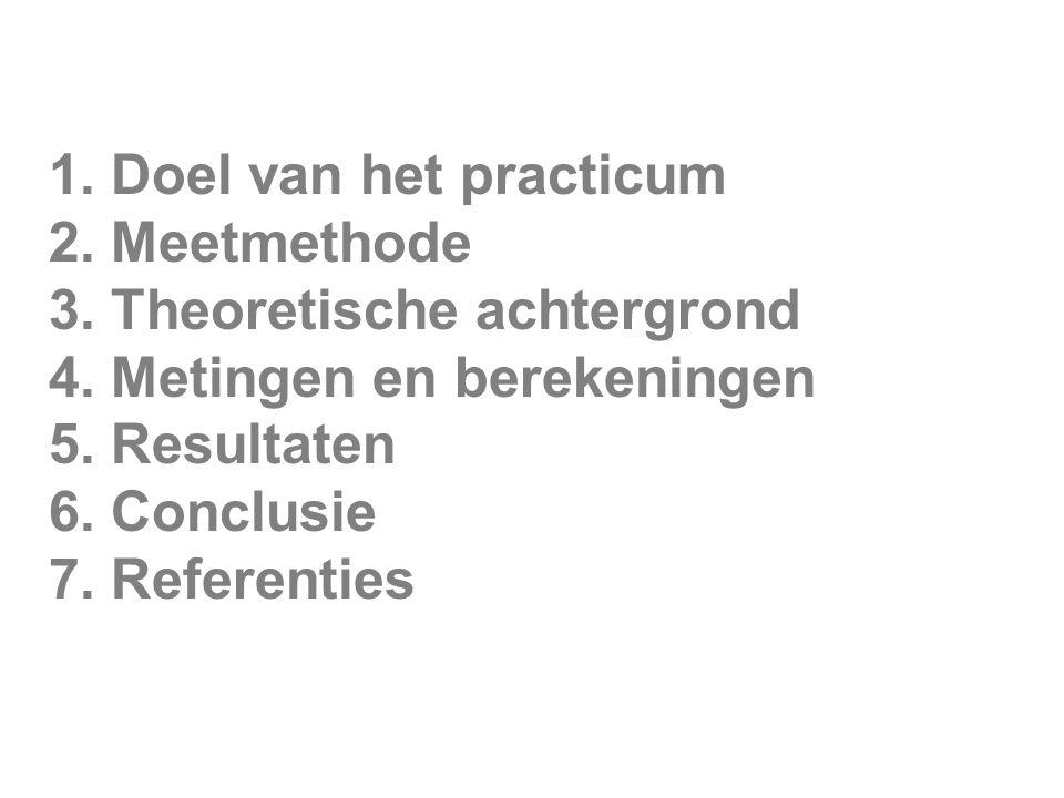1. Doel van het practicum 2. Meetmethode 3. Theoretische achtergrond 4. Metingen en berekeningen 5. Resultaten 6. Conclusie 7. Referenties