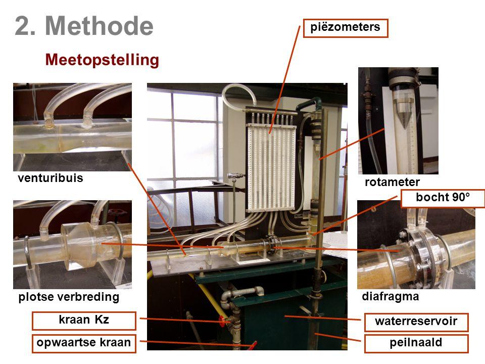 2. Methode Meetopstelling piëzometers waterreservoir venturibuis plotse verbreding rotameter diafragma kraan Kz peilnaald opwaartse kraan bocht 90°
