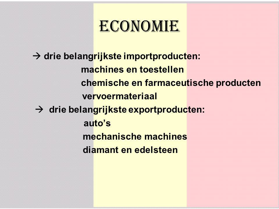  drie belangrijkste importproducten: machines en toestellen chemische en farmaceutische producten vervoermateriaal  drie belangrijkste exportproduct