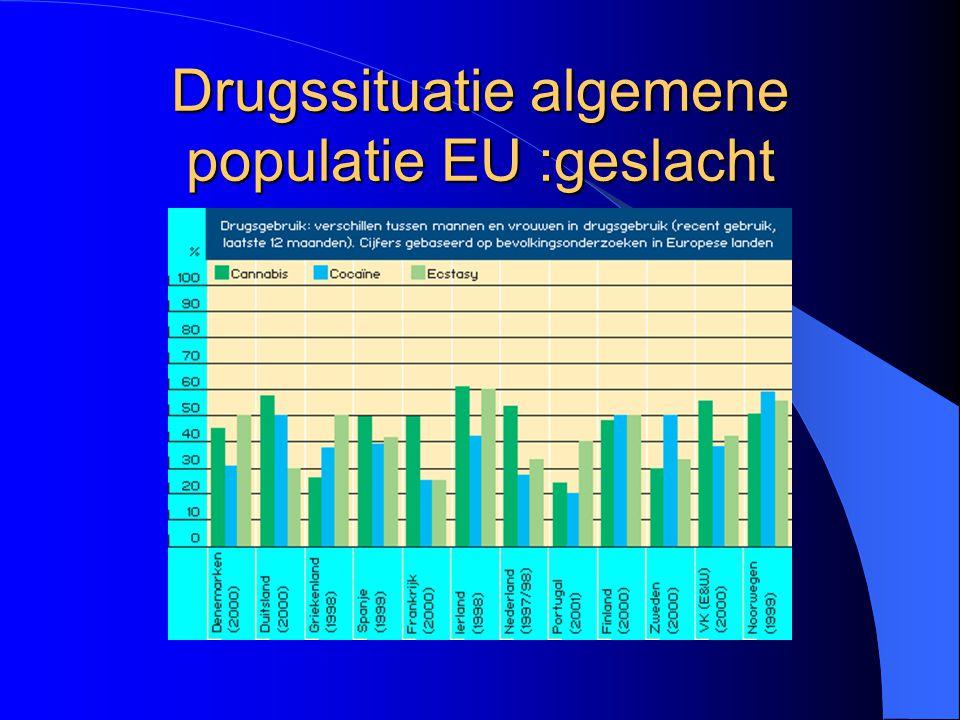 Drugssituatie algemene populatie EU :geslacht