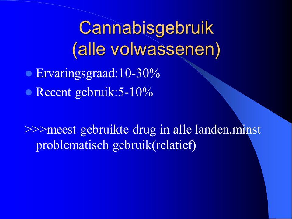 Cannabisgebruik (alle volwassenen) Ervaringsgraad:10-30% Recent gebruik:5-10% >>>meest gebruikte drug in alle landen,minst problematisch gebruik(relatief)