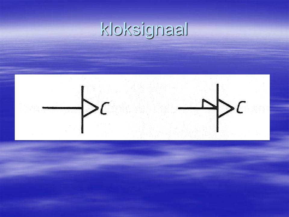 kloksignaal