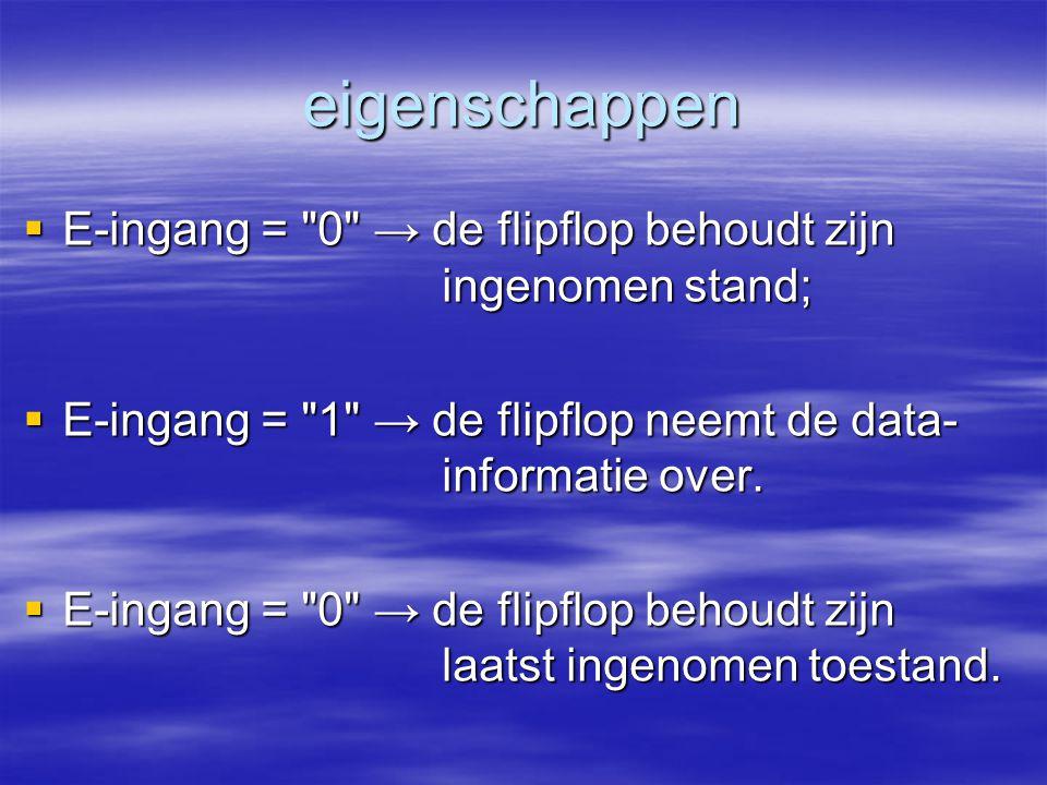 eigenschappen  E-ingang =