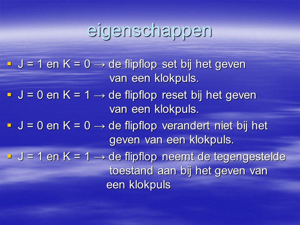 eigenschappen  J = 1 en K = 0 → de flipflop set bij het geven van een klokpuls.  J = 0 en K = 1 → de flipflop reset bij het geven van een klokpuls.
