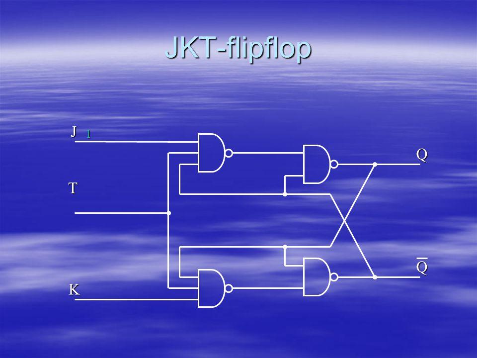 JKT-flipflop J K 1 Q Q T