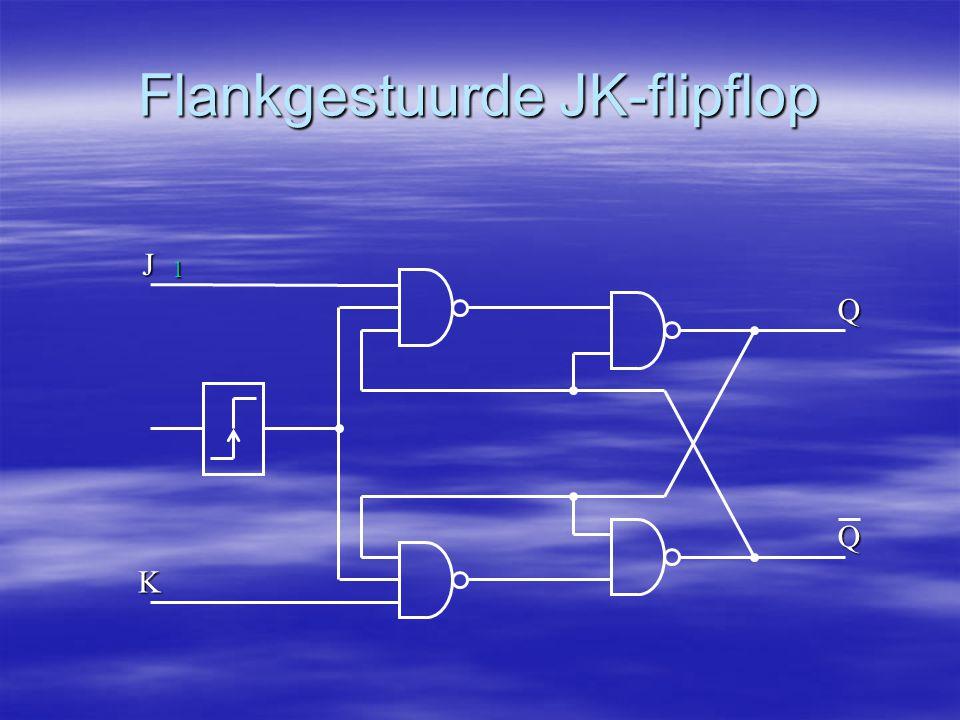 Flankgestuurde JK-flipflop J K 1 Q Q