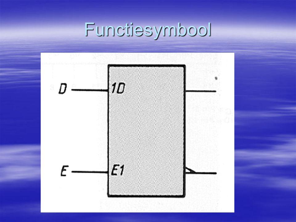 Functiesymbool