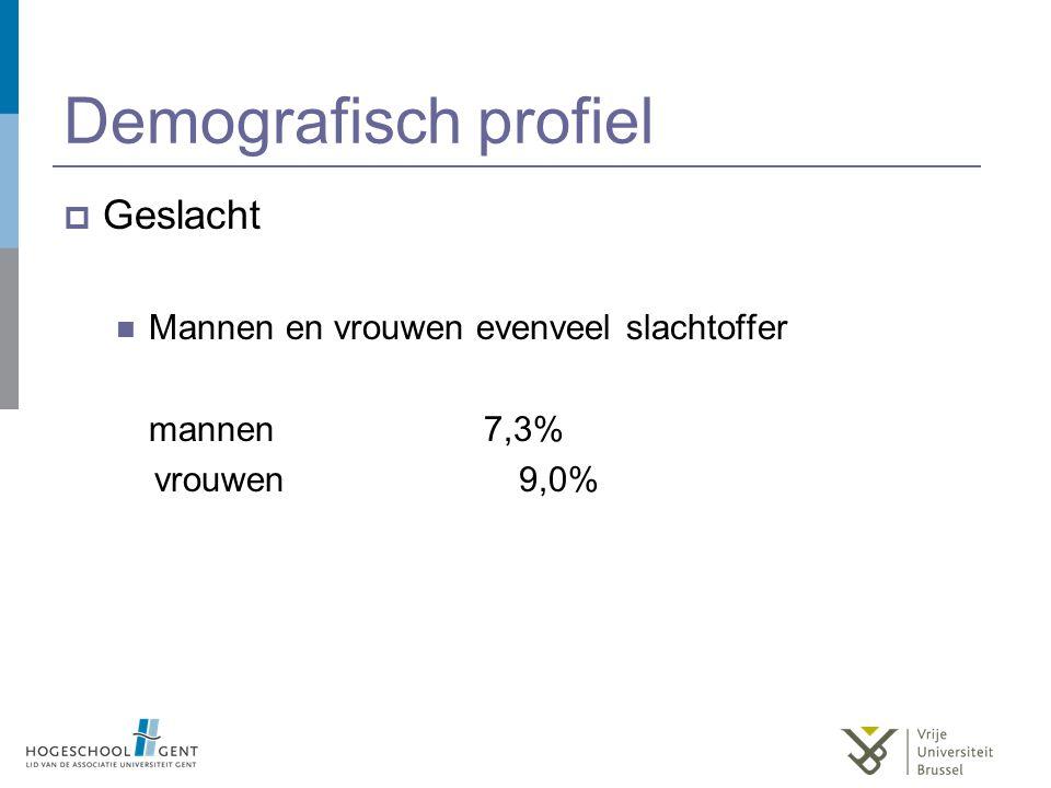 Demografisch profiel  Geslacht Mannen en vrouwen evenveel slachtoffer mannen 7,3% vrouwen 9,0%